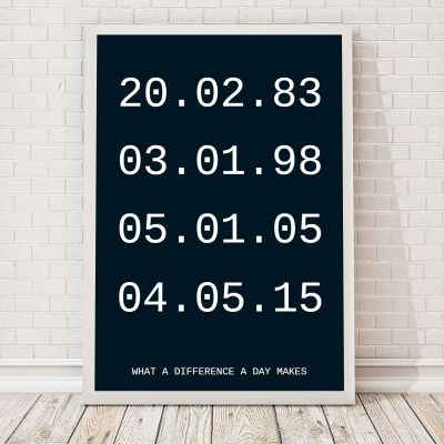 Poster personnalisable - Dates importantes – Poster personnalisable