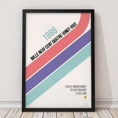 Posters - Affiche d'anniversaire personnalisable