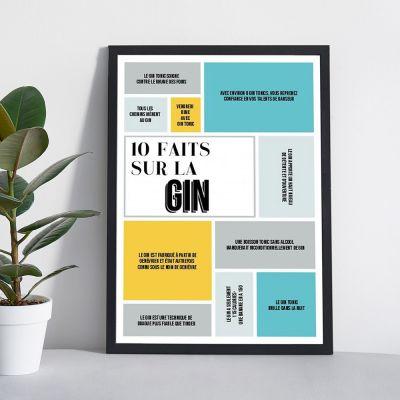 Posters - Poster personnalisable 10 faits sur...